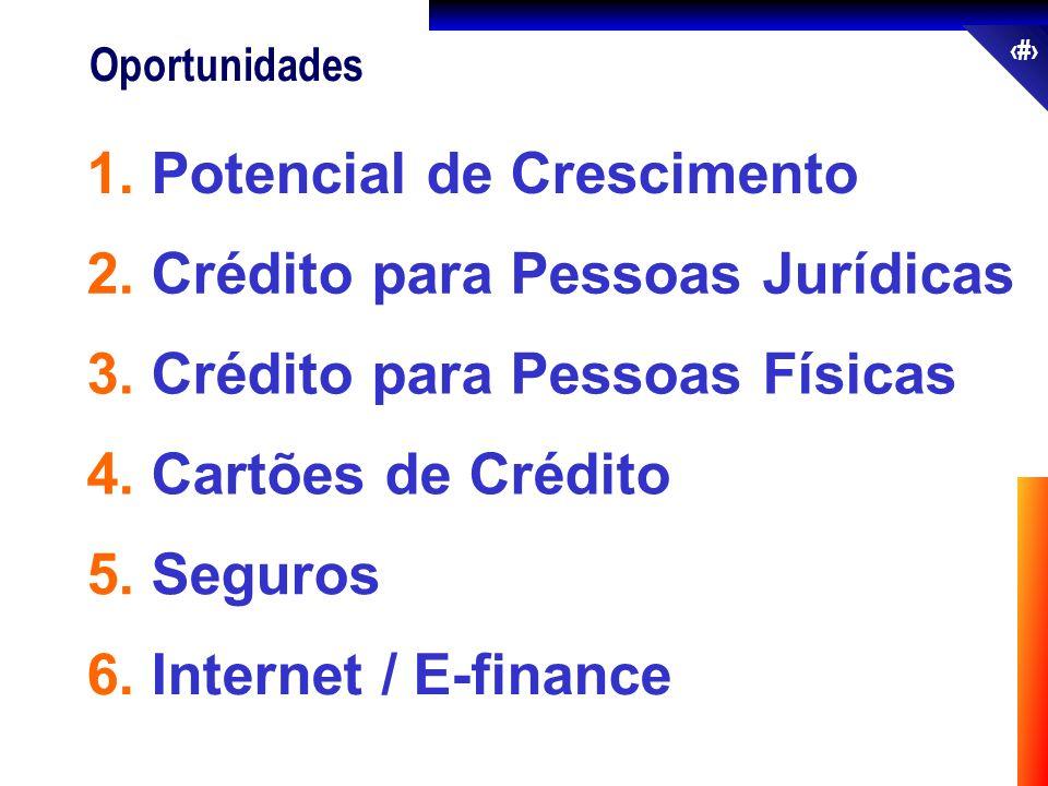 61 Oportunidades 2. Crédito para Pessoas Jurídicas 1. Potencial de Crescimento 3. Crédito para Pessoas Físicas 4. Cartões de Crédito 6. Internet / E-f
