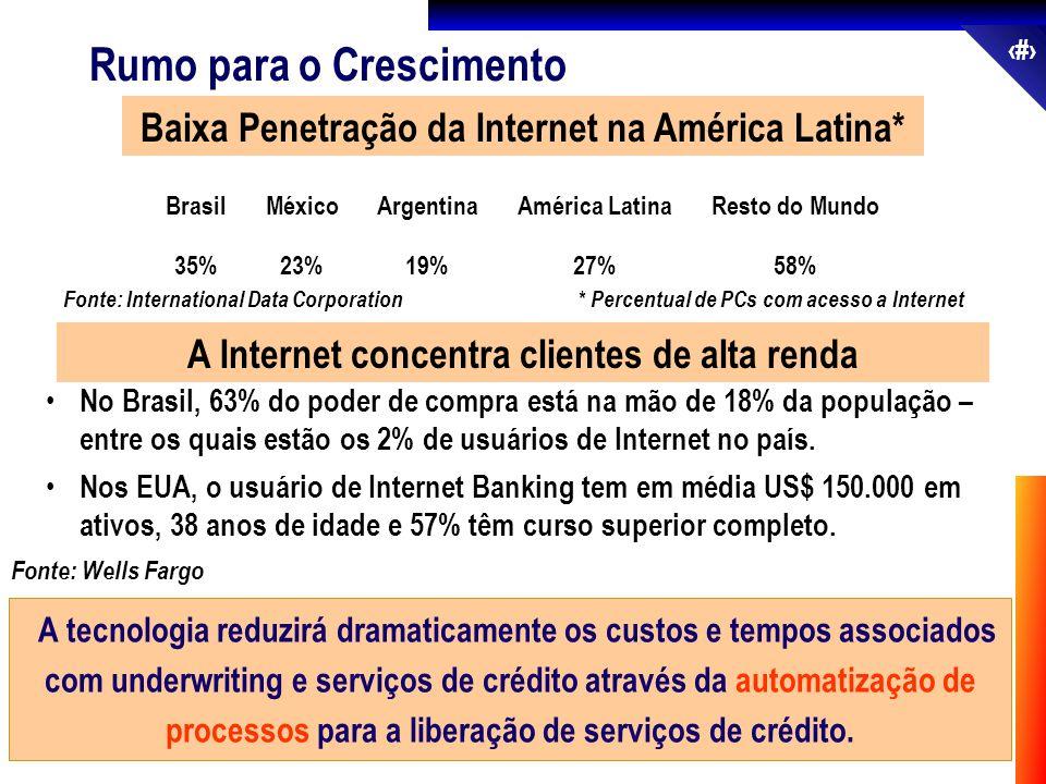 62 Rumo para o Crescimento Baixa Penetração da Internet na América Latina* A Internet concentra clientes de alta renda No Brasil, 63% do poder de comp