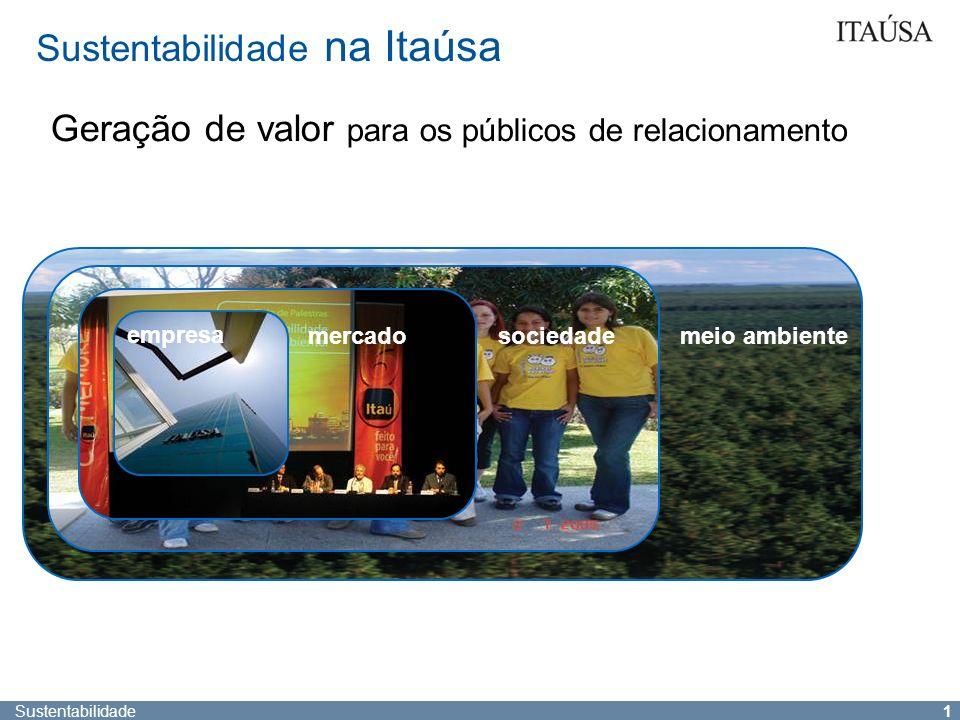 Sustentabilidade Antonio Matias Vice-Presidente da Fundação Itaú Social