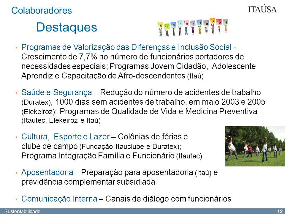 Sustentabilidade 11 Colaboradores Investimentos 2005 Fonte: Relatório Anual Itaúsa 2005 2.385.295Total 48.526Outros benefícios 720.000Participação nos