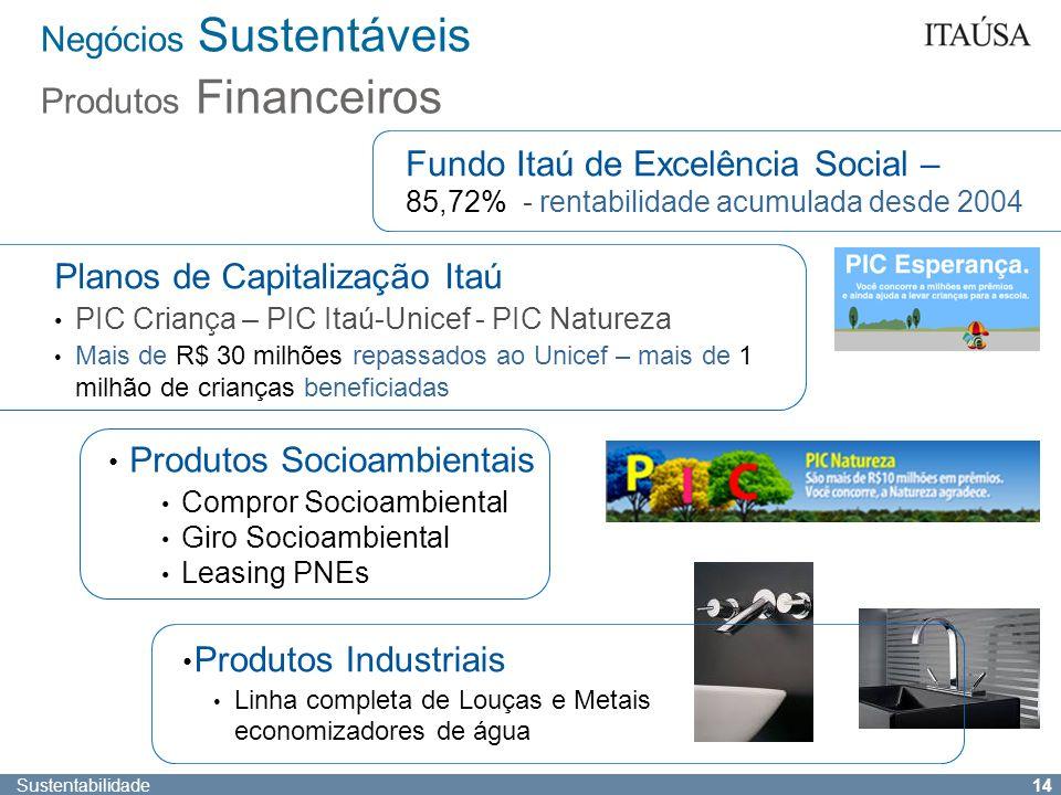 Sustentabilidade 13 Práticas gerenciais e operacionais x produtividade x redução de desperdícios. Negócios Sustentáveis Mais de R$ 33,5 milhões Susten
