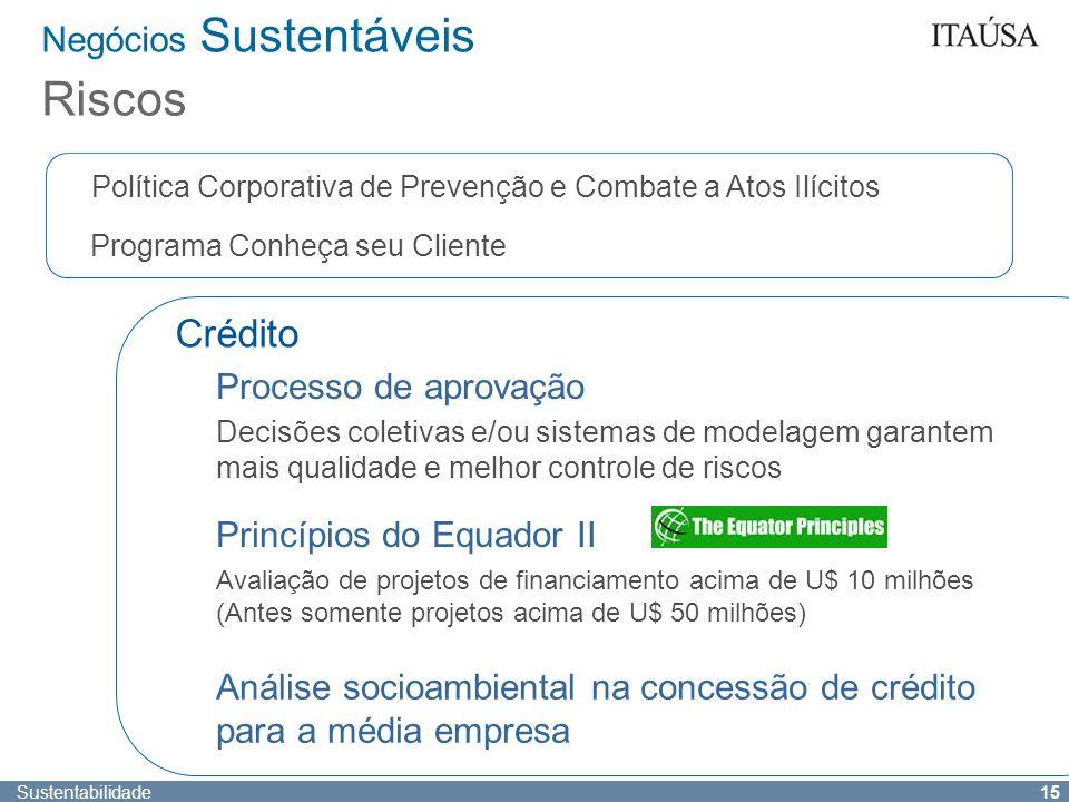 Sustentabilidade 14 Negócios Sustentáveis Produtos Socioambientais Compror Socioambiental Giro Socioambiental Leasing PNEs Produtos Financeiros Fundo
