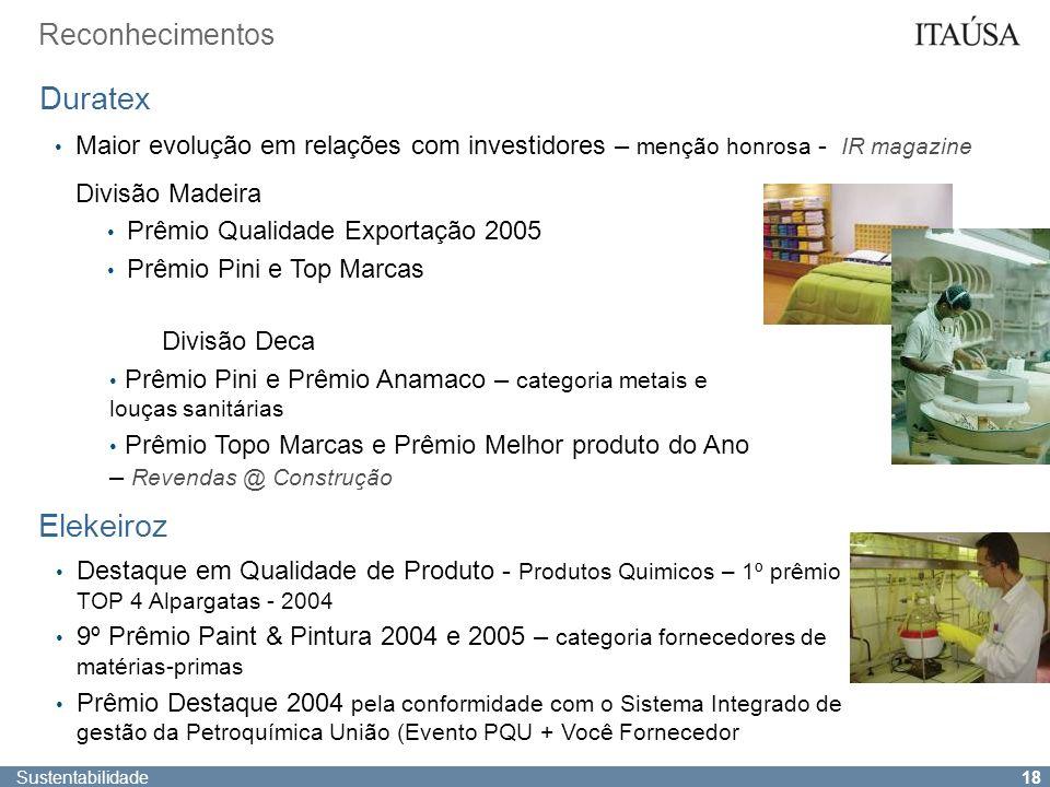 Sustentabilidade 17 Reconhecimentos Banco Itaú Holding Financeira Melhor: Relações com investidores da América Latina – Governança Corporativa – CEO –
