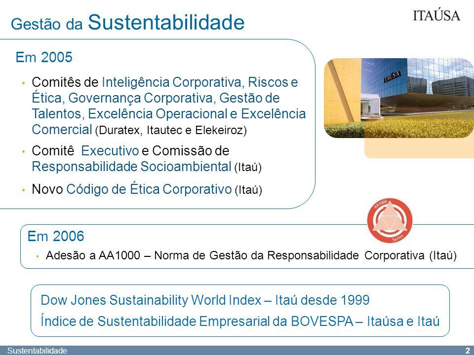 Sustentabilidade 1 Geração de valor para os públicos de relacionamento Sustentabilidade na Itaúsa mercadosociedademeio ambiente empresa