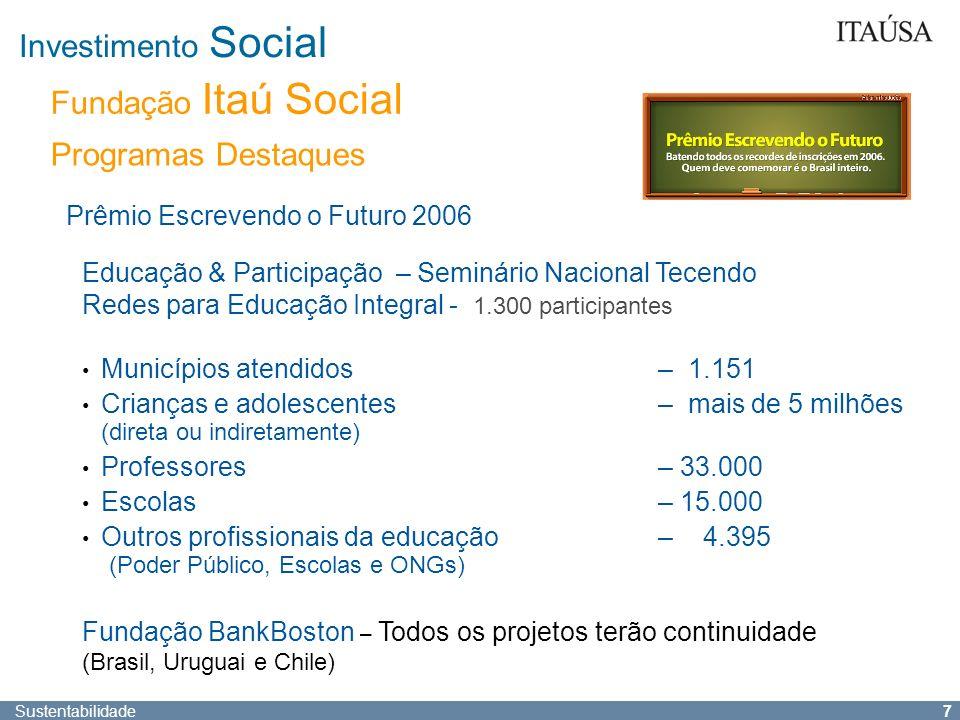 Sustentabilidade 6 Investimento Social Fundação Itaú Social Melhoria da qualidade da educação pública e saúde Investimentos de R$ 21,5 milhões (2005)