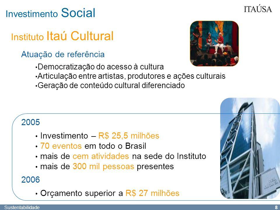 Sustentabilidade 7 Investimento Social Fundação Itaú Social Municípios atendidos – 1.151 Crianças e adolescentes– mais de 5 milhões (direta ou indiret
