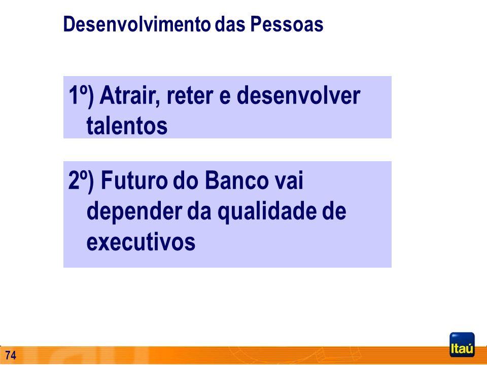 73 Desenvolvimento das Pessoas 1º) Atrair, reter e desenvolver talentos