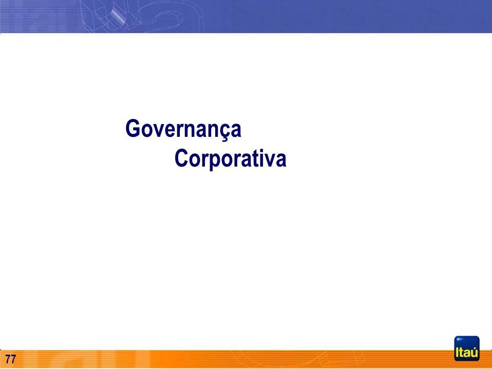76 Evolução do Nível de Escolaridade dos Funcionários do Banco Itaú