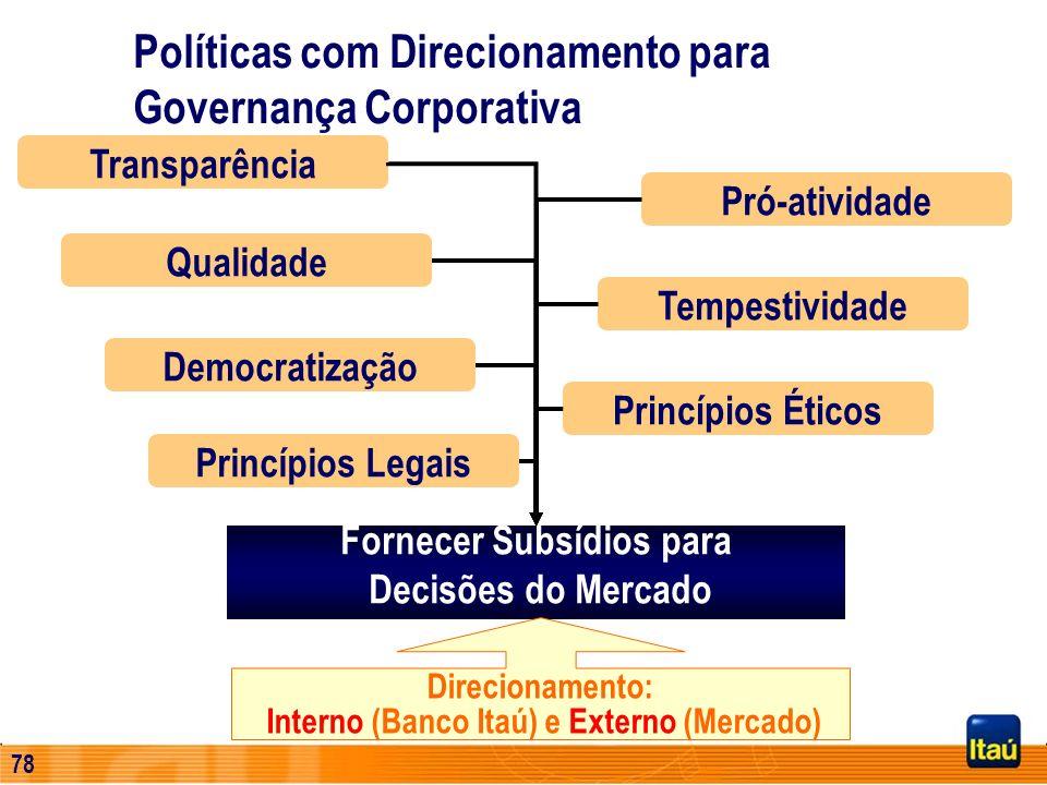 77 Governança Corporativa