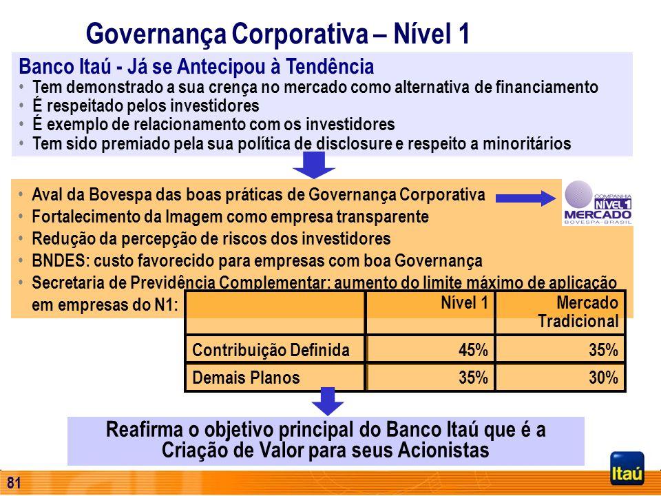 80 Perfil dos Profissionais que Compõem o Conselho : Conselho Fiscal Gustavo Jorge L. Loyola Doutor em Economia pela Fundação Getúlio Vargas Foi Presi