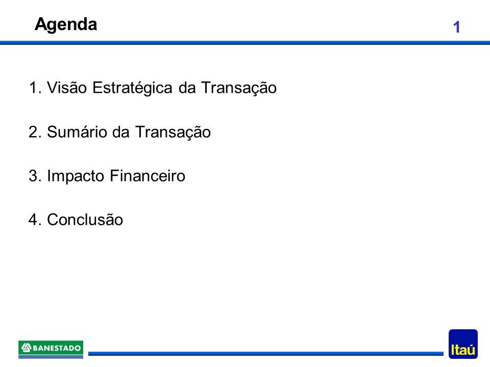 1 Agenda 1.Visão Estratégica da Transação 2.Sumário da Transação 3.Impacto Financeiro 4.Conclusão