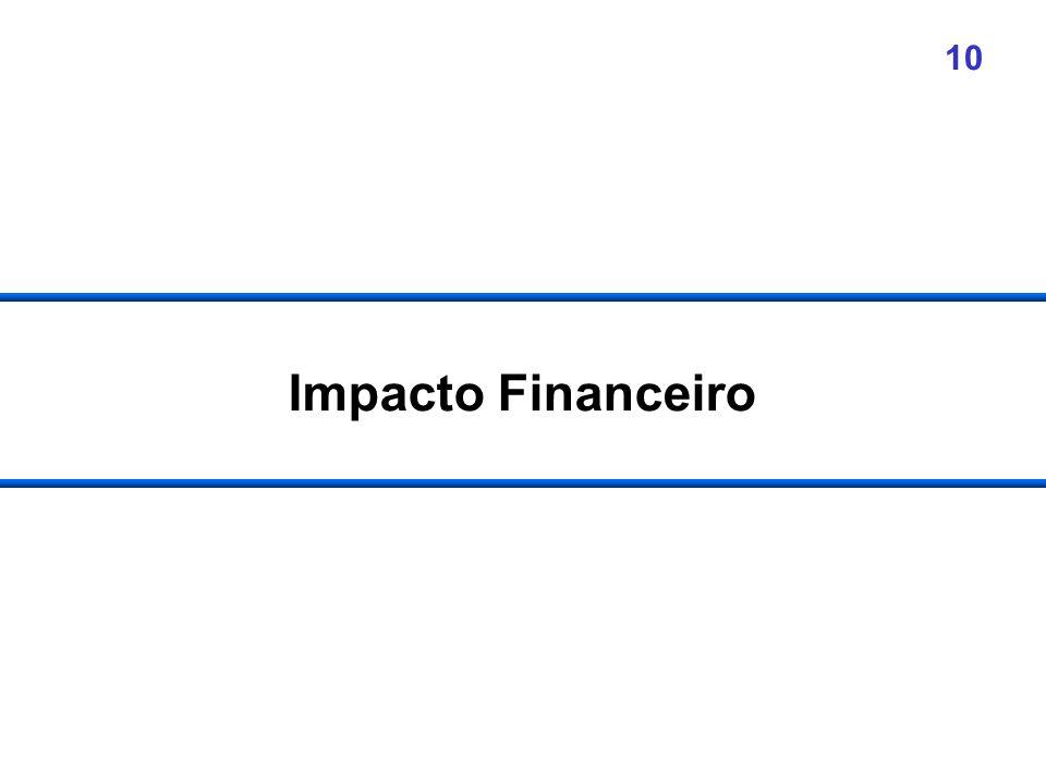 9 Transação:Aquisição do BANESTADO S.A.pelo Banco Itaú S.A.