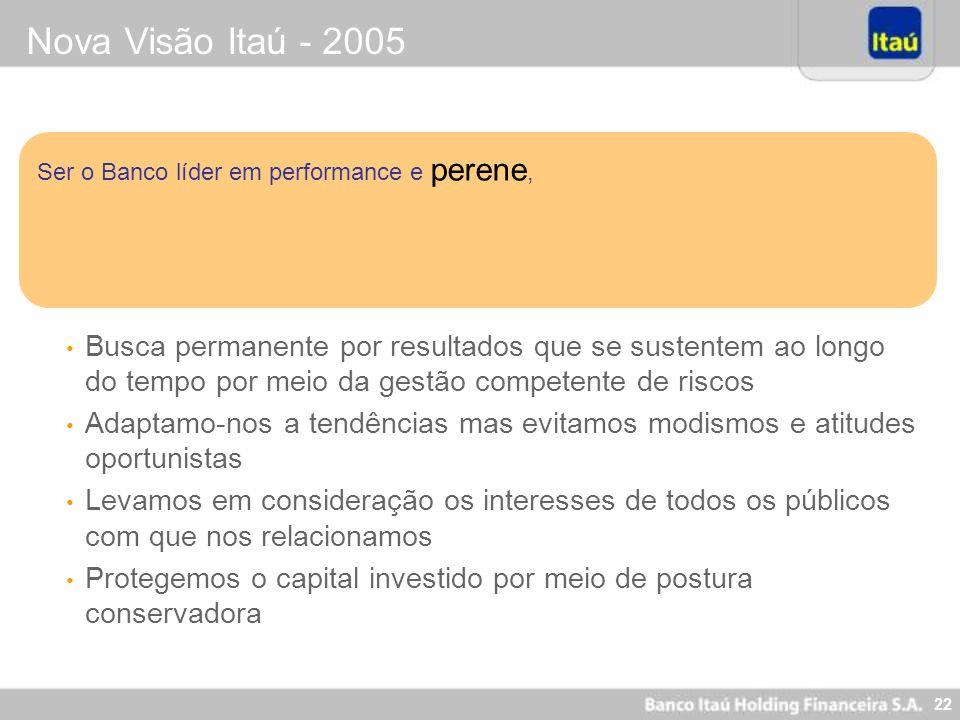 22 Nova Visão Itaú - 2005 Ser o Banco líder em performance e perene, Busca permanente por resultados que se sustentem ao longo do tempo por meio da ge