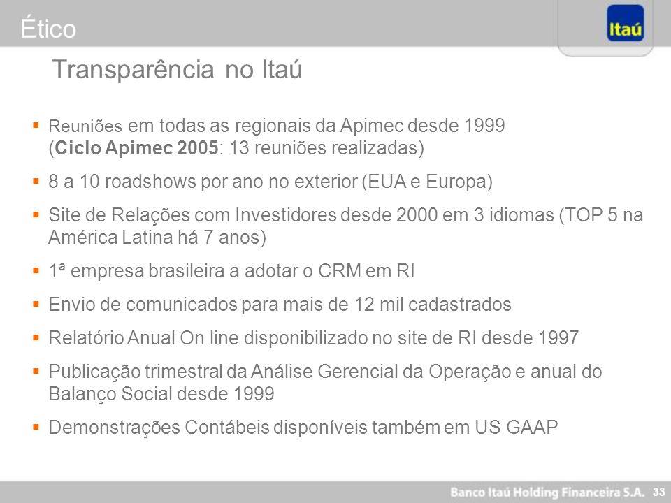33 Reuniões em todas as regionais da Apimec desde 1999 (Ciclo Apimec 2005: 13 reuniões realizadas) 8 a 10 roadshows por ano no exterior (EUA e Europa)