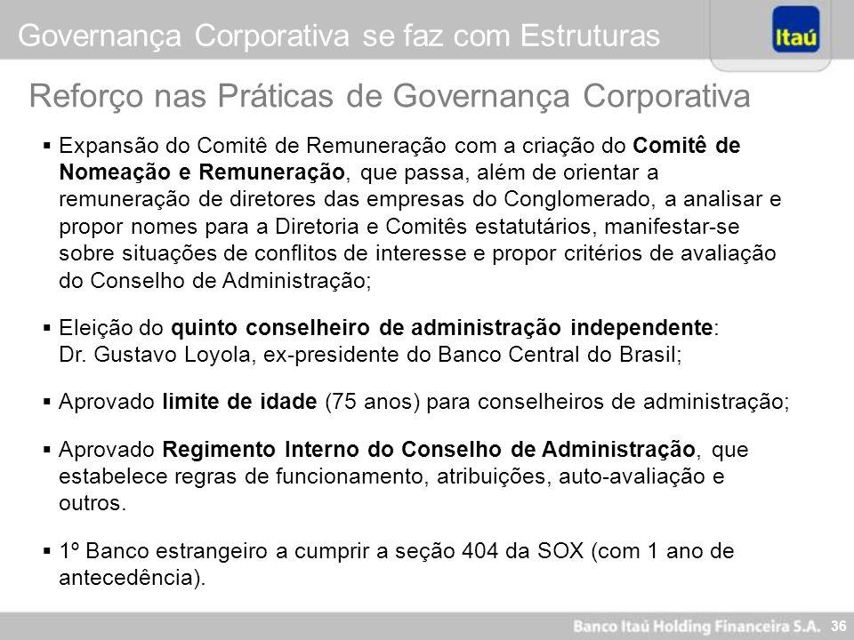 36 Governança Corporativa se faz com Estruturas Reforço nas Práticas de Governança Corporativa Expansão do Comitê de Remuneração com a criação do Comi