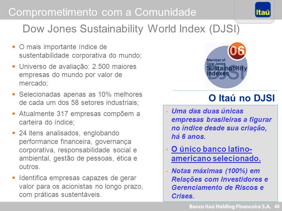 46 Dow Jones Sustainability World Index (DJSI) O mais importante índice de sustentabilidade corporativa do mundo; Universo de avaliação: 2.500 maiores