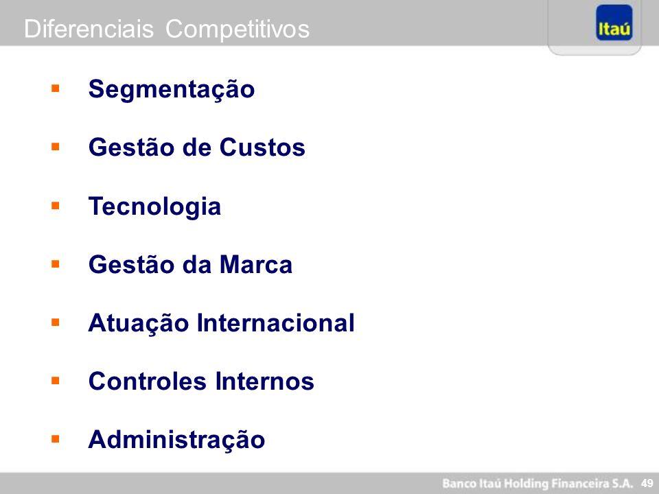 49 Segmentação Gestão de Custos Tecnologia Gestão da Marca Atuação Internacional Controles Internos Administração Diferenciais Competitivos