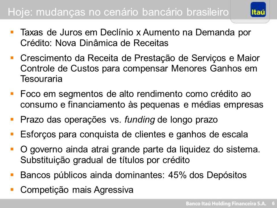 6 Hoje: mudanças no cenário bancário brasileiro Taxas de Juros em Declínio x Aumento na Demanda por Crédito: Nova Dinâmica de Receitas Crescimento da