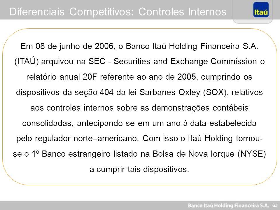 63 Diferenciais Competitivos: Controles Internos Em 08 de junho de 2006, o Banco Itaú Holding Financeira S.A. (ITAÚ) arquivou na SEC - Securities and