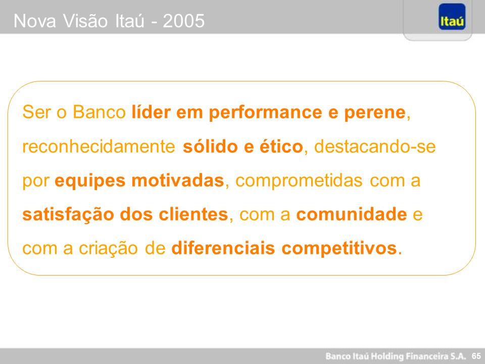 65 Nova Visão Itaú - 2005 Ser o Banco líder em performance e perene, reconhecidamente sólido e ético, destacando-se por equipes motivadas, comprometid