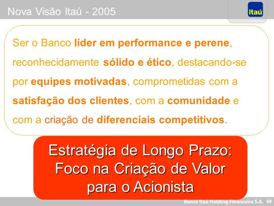68 Nova Visão Itaú - 2005 Ser o Banco líder em performance e perene, reconhecidamente sólido e ético, destacando-se por equipes motivadas, comprometid