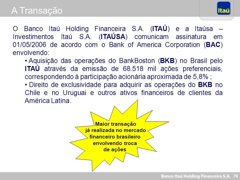 76 A Transação O Banco Itaú Holding Financeira S.A. (ITAÚ) e a Itaúsa – Investimentos Itaú S.A. (ITAÚSA) comunicam assinatura em 01/05/2006 de acordo