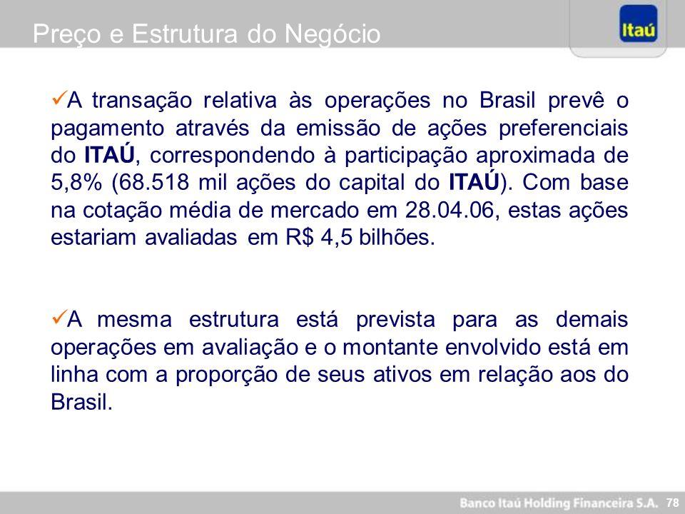 78 Preço e Estrutura do Negócio A transação relativa às operações no Brasil prevê o pagamento através da emissão de ações preferenciais do ITAÚ, corre