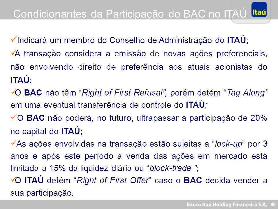80 Condicionantes da Participação do BAC no ITAÚ Indicará um membro do Conselho de Administração do ITAÚ; A transação considera a emissão de novas açõ
