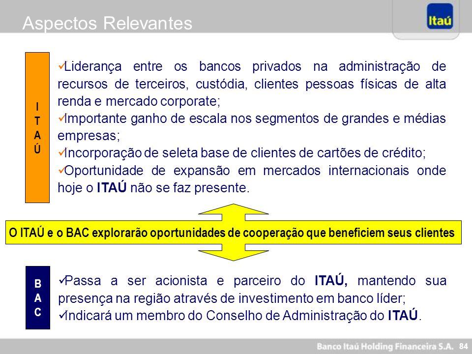 84 Aspectos Relevantes Passa a ser acionista e parceiro do ITAÚ, mantendo sua presença na região através de investimento em banco líder; Indicará um m