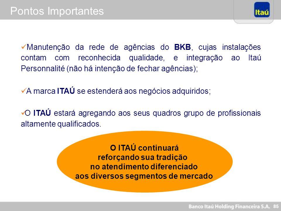 85 Pontos Importantes Manutenção da rede de agências do BKB, cujas instalações contam com reconhecida qualidade, e integração ao Itaú Personnalité (nã