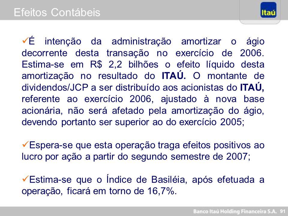 91 Efeitos Contábeis É intenção da administração amortizar o ágio decorrente desta transação no exercício de 2006. Estima-se em R$ 2,2 bilhões o efeit