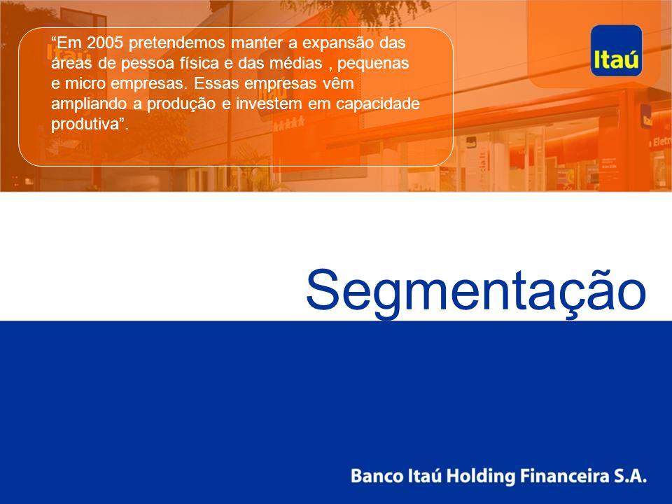 25 9 34 16 41 2004 Emprést. direcionados Pessoas físicas Micro, peq.