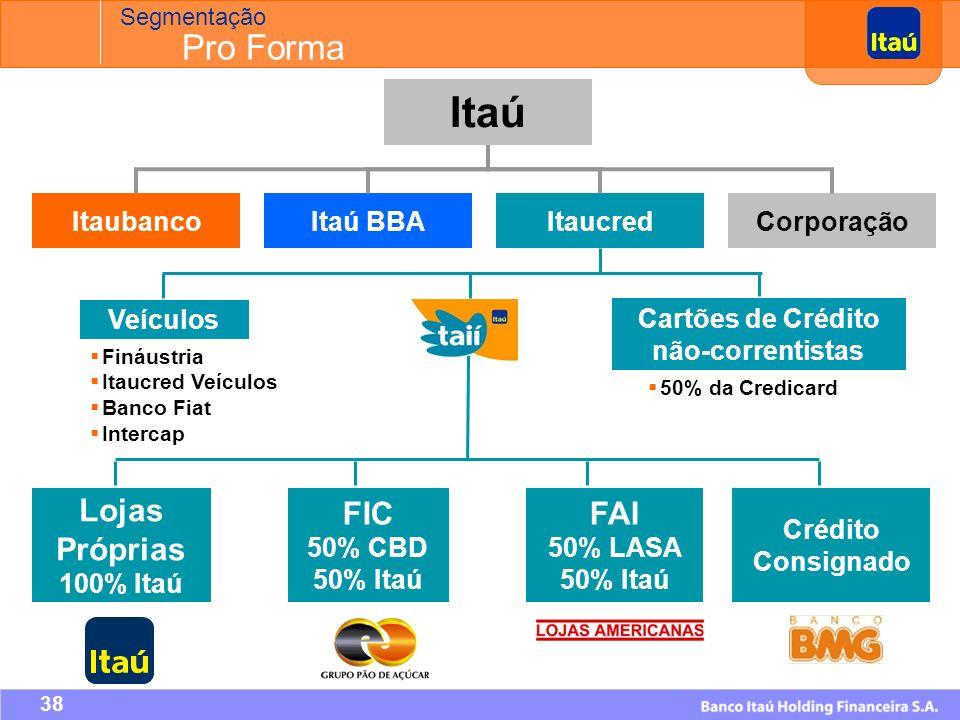 37 Itaú BBA: banco de atacado inserido em um conglomerado financeiro; Perspectiva do crédito ao segmento corporate no Brasil: queda nos spreads, aumento da competitividade, base de clientes limitada.