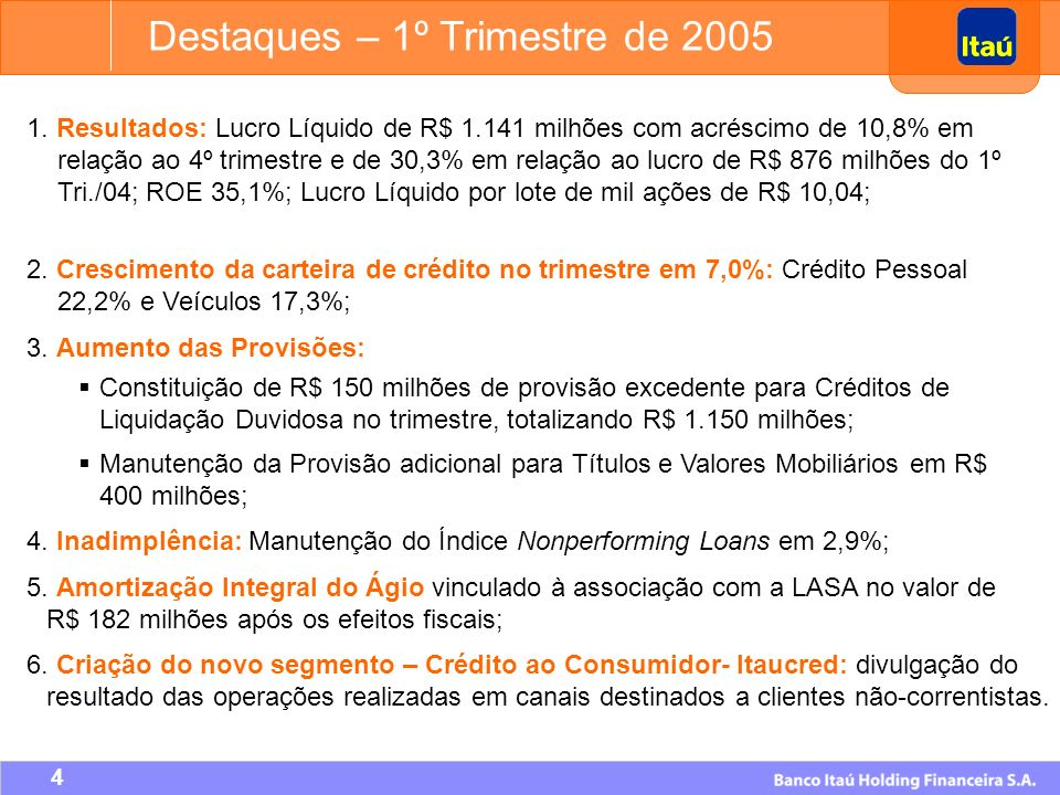 44 Despesas não Decorrentes de Juros Segmentação R$ Milhões 1º Tri/054º Tri/041º Tri/04 Var.