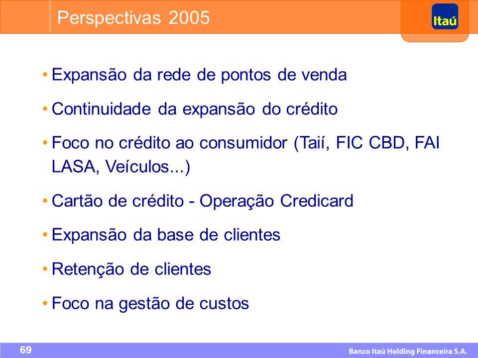 2005 Perspectivas Acreditamos ser possível manter para 2005 o retorno sobre o patrimônio líquido nos atuais níveis e que os investimentos que têm sido feitos permitirão o contínuo desenvolvimento dos negócios, com aumento dos resultados e criação de valor para os acionistas.