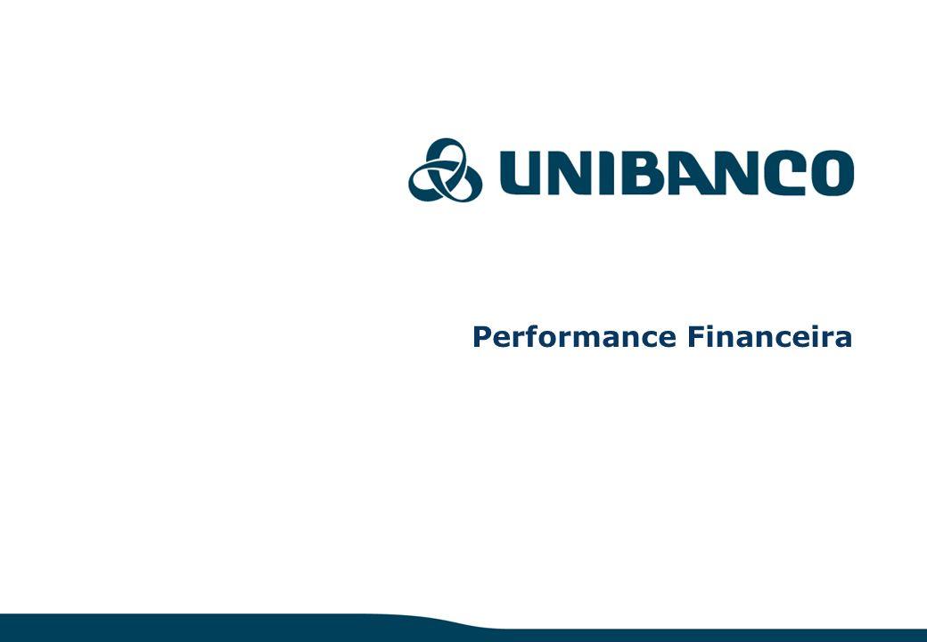 Relações com Investidores | pág. 16 Performance Financeira