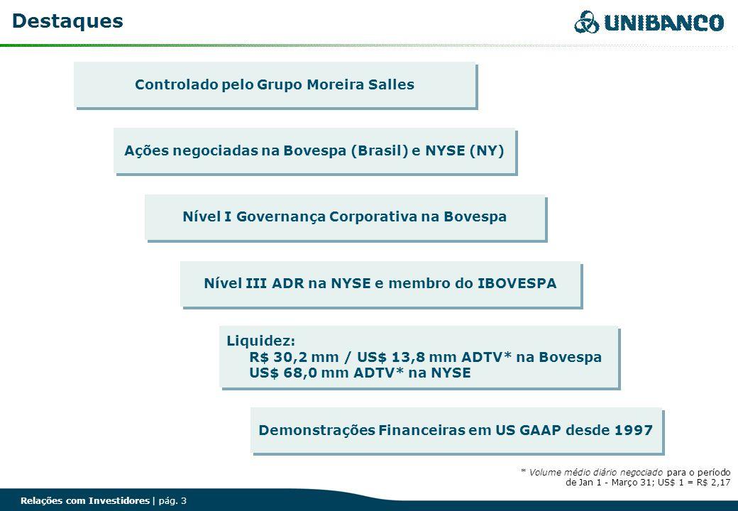 Relações com Investidores | pág. 3 Destaques Ações negociadas na Bovespa (Brasil) e NYSE (NY) Nível III ADR na NYSE e membro do IBOVESPA Liquidez: R$