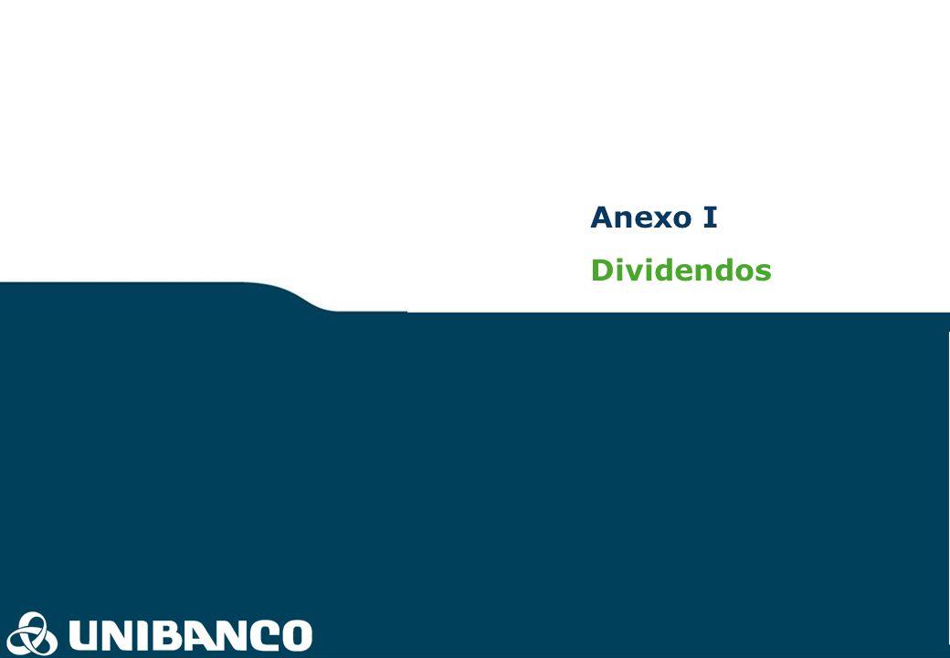 Relações com Investidores | pág. 33 Anexo I Dividendos