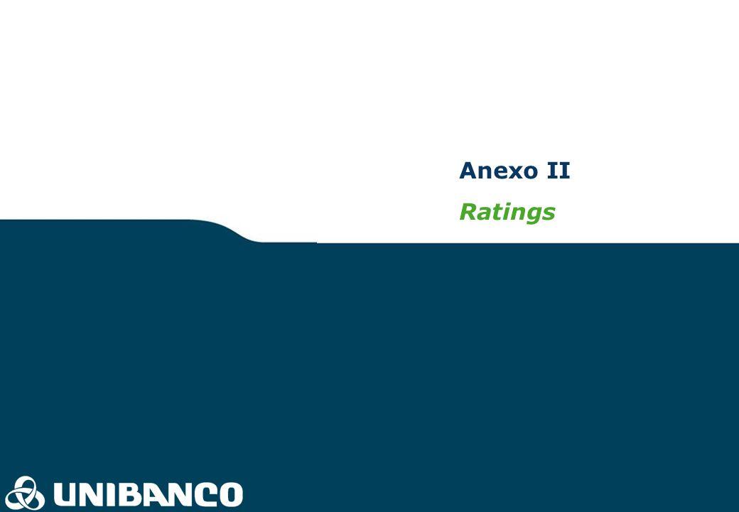 Relações com Investidores | pág. 35 Anexo II Ratings