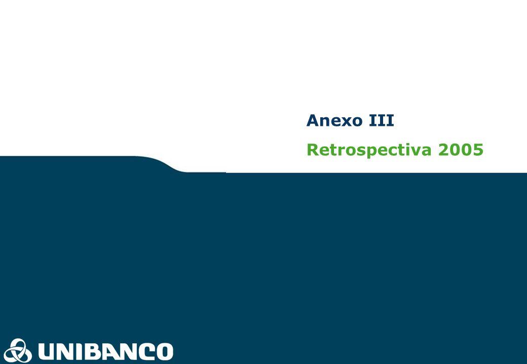 Relações com Investidores | pág. 37 Anexo III Retrospectiva 2005