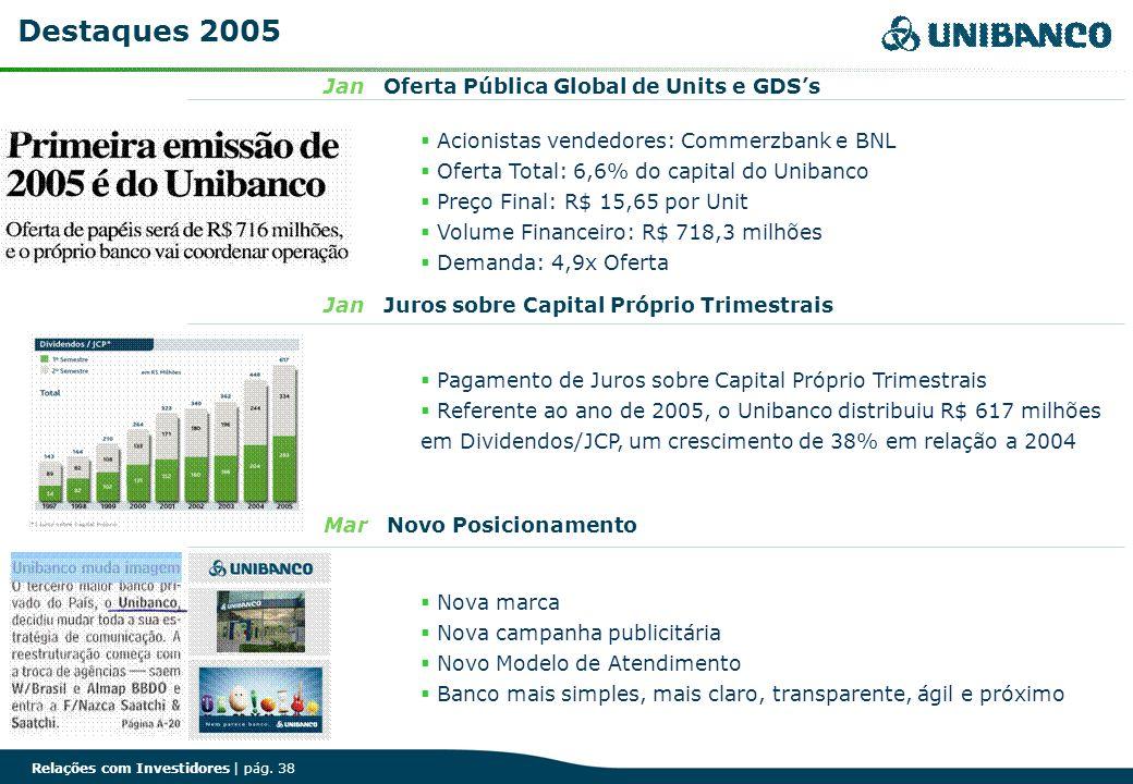 Relações com Investidores | pág. 38 Jan Oferta Pública Global de Units e GDSs Jan Juros sobre Capital Próprio Trimestrais Mar Novo Posicionamento Dest
