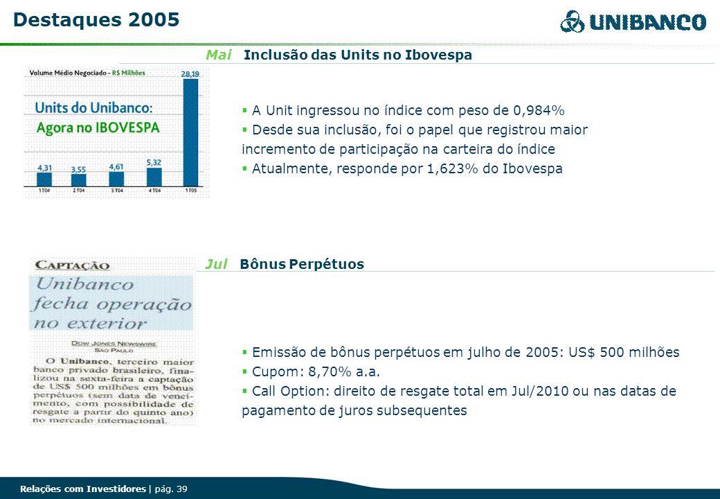 Relações com Investidores | pág. 39 Mai Inclusão das Units no Ibovespa Jul Bônus Perpétuos Destaques 2005 A Unit ingressou no índice com peso de 0,984