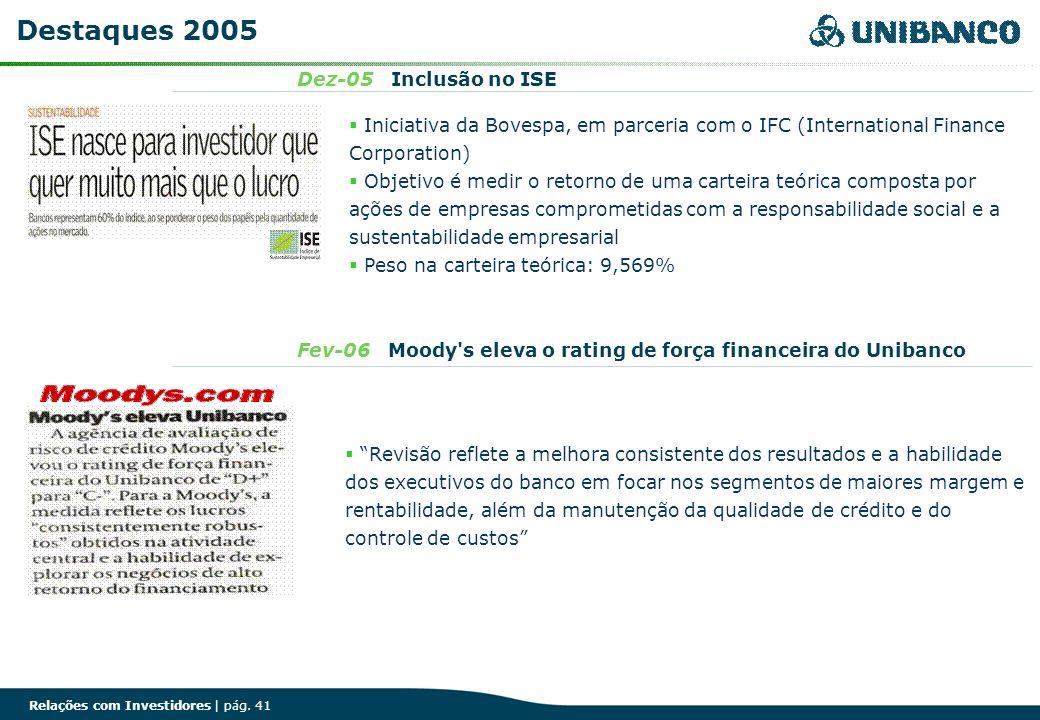 Relações com Investidores | pág. 41 Dez-05 Inclusão no ISE Fev-06 Moody's eleva o rating de força financeira do Unibanco Destaques 2005 Iniciativa da