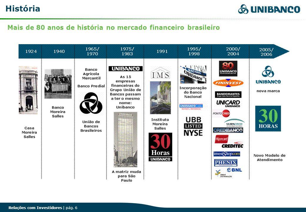 Relações com Investidores | pág. 6 Mais de 80 anos de história no mercado financeiro brasileiro História