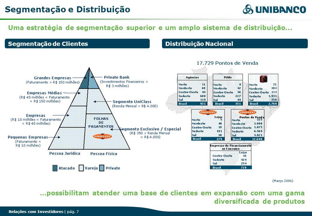Relações com Investidores | pág. 7 Uma estratégia de segmentação superior e um amplo sistema de distribuição... Segmentação e Distribuição Segmentação