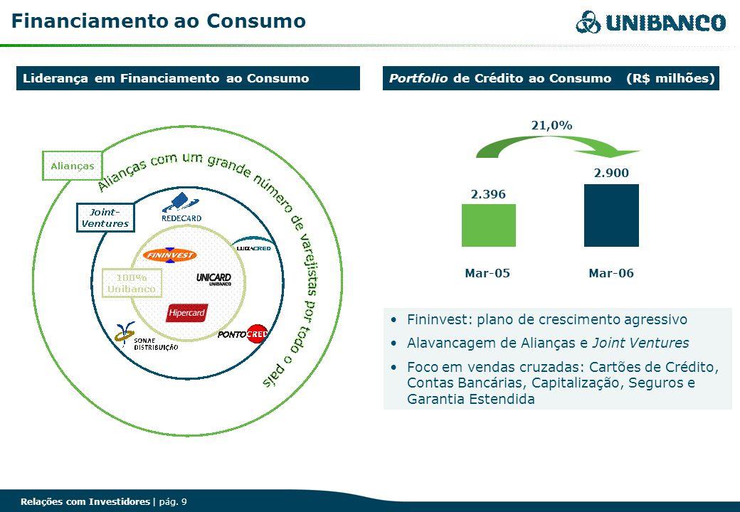 Relações com Investidores | pág. 9 Financiamento ao Consumo Fininvest: plano de crescimento agressivo Alavancagem de Alianças e Joint Ventures Foco em