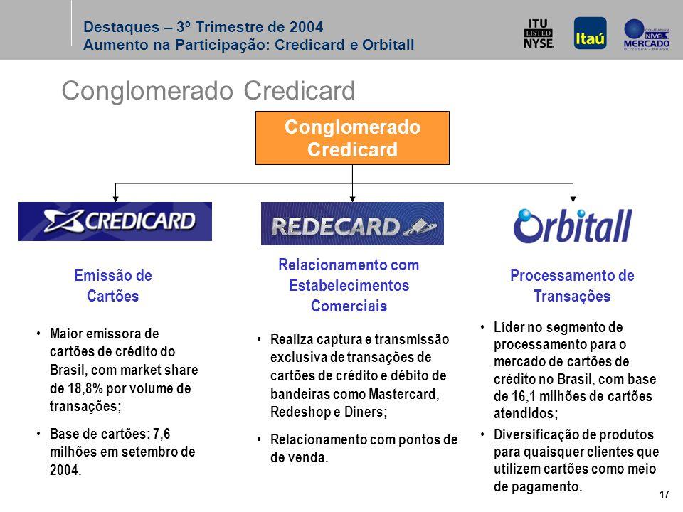 17 Conglomerado Credicard Emissão de Cartões Relacionamento com Estabelecimentos Comerciais Processamento de Transações Maior emissora de cartões de crédito do Brasil, com market share de 18,8% por volume de transações; Base de cartões: 7,6 milhões em setembro de 2004.
