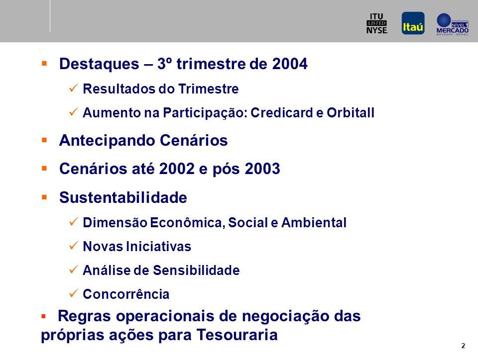 2 Destaques – 3º trimestre de 2004 Resultados do Trimestre Aumento na Participação: Credicard e Orbitall Antecipando Cenários Cenários até 2002 e pós 2003 Sustentabilidade Dimensão Econômica, Social e Ambiental Novas Iniciativas Análise de Sensibilidade Concorrência Regras operacionais de negociação das próprias ações para Tesouraria