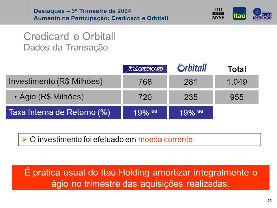 25 Credicard e Orbitall Dados da Transação O investimento foi efetuado em moeda corrente.