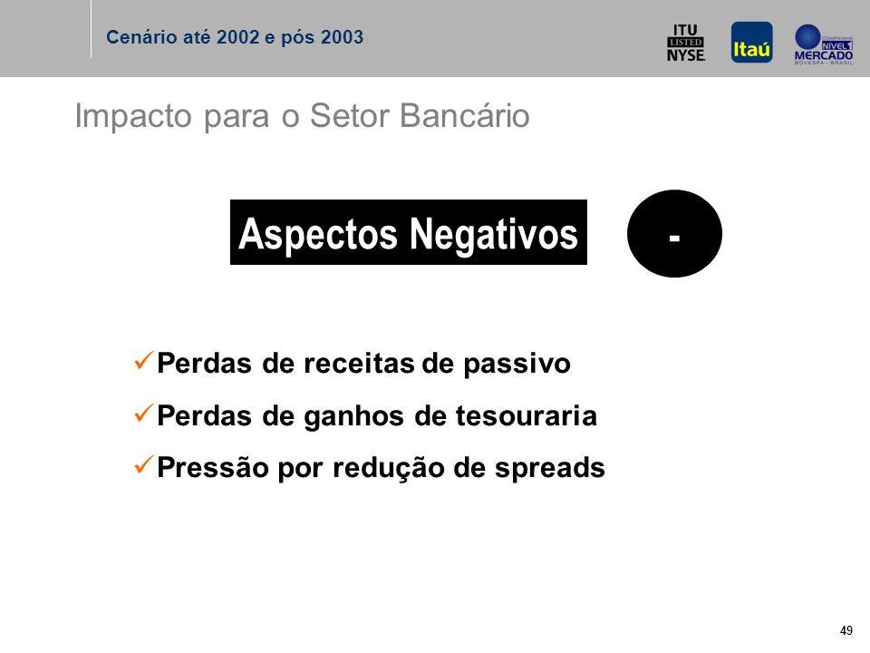49 Impacto para o Setor Bancário Aspectos Negativos Perdas de receitas de passivo Perdas de ganhos de tesouraria Pressão por redução de spreads - Cenário até 2002 e pós 2003